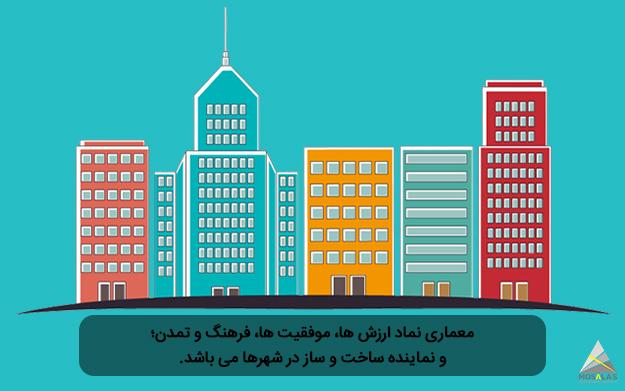 معماری و ساخت برند شهری-آژانس تبلیغاتیمثلث
